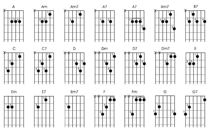 chords_table