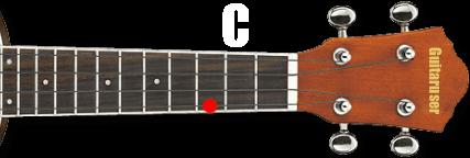 chord-C-ukulele