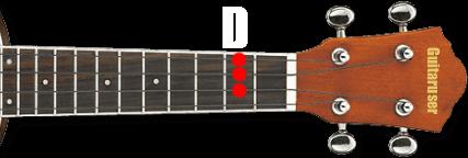 chord-D-ukulele