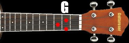 chord-G-ukulele