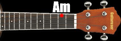 chord-Am