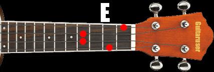 chord-E-ukulele