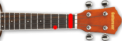 Dbmaj7