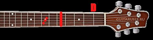 D-баррэ